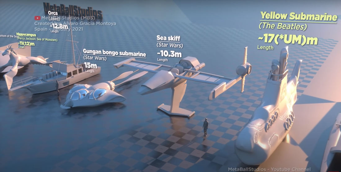 A Size Comparison Of Fictional Boats And Watercraft From Popular Media