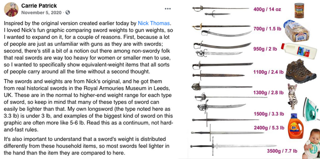 A Comparison Of Different Sword Weights To Common Household Objects