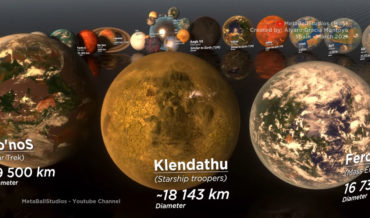 Animated Size Comparison Of Fictional Planets In Popular Culture
