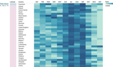 A Visualization Of The Most Common Birth Months Around The World