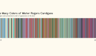 The Color Of Every Cardigan Worn By Mister Rogers Chronologically From 1969 – 2001