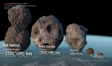 That's No Moon: A Visual Asteroid Size Comparison