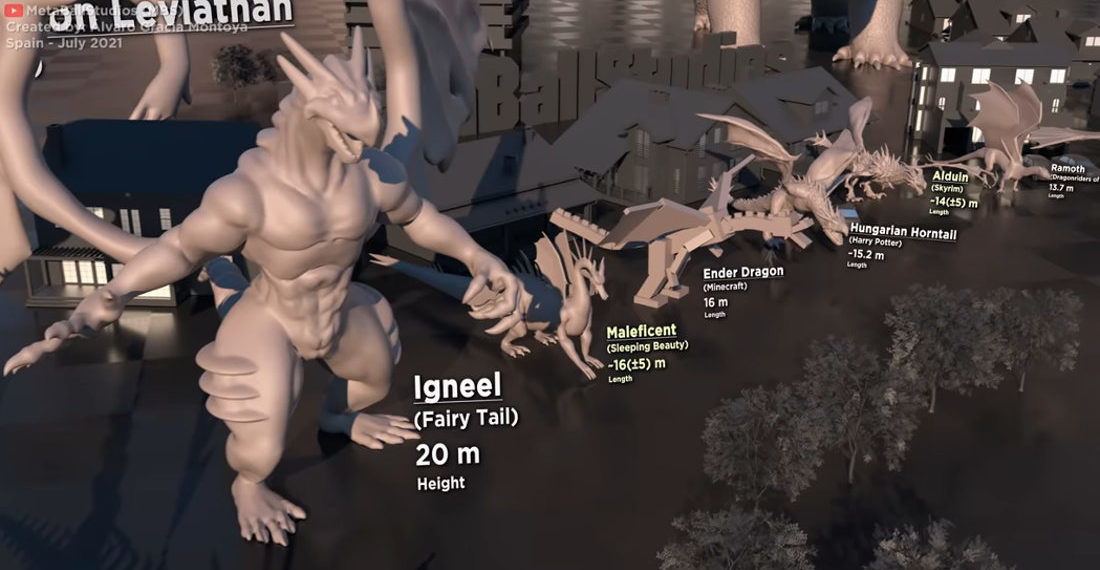 A 3D Visualization Comparing The Size Of Different Dragons