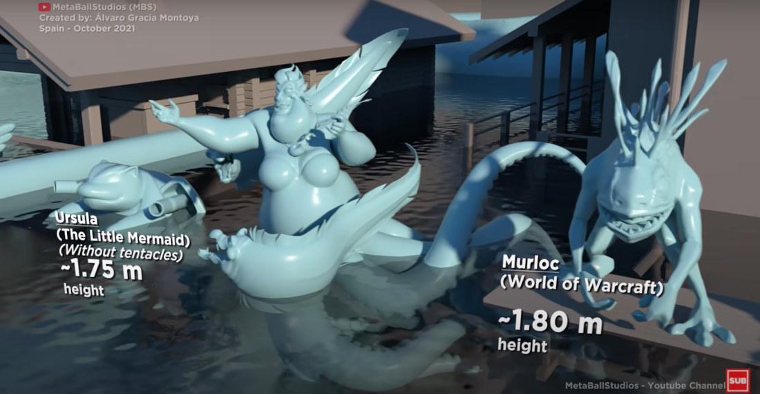 A Fictional Sea Monster Size Comparison